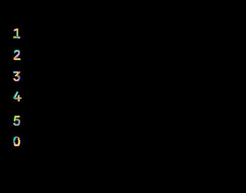 accesos rapidos telebanca